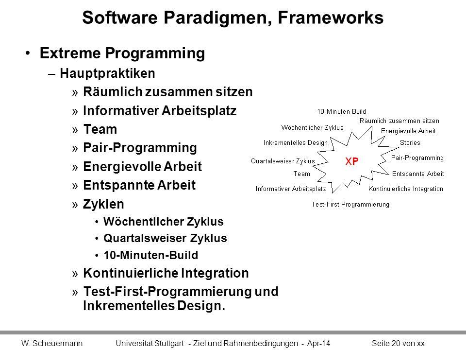 Software Paradigmen, Frameworks Extreme Programming –Hauptpraktiken »Räumlich zusammen sitzen »Informativer Arbeitsplatz »Team »Pair-Programming »Energievolle Arbeit »Entspannte Arbeit »Zyklen Wöchentlicher Zyklus Quartalsweiser Zyklus 10-Minuten-Build »Kontinuierliche Integration »Test-First-Programmierung und Inkrementelles Design.