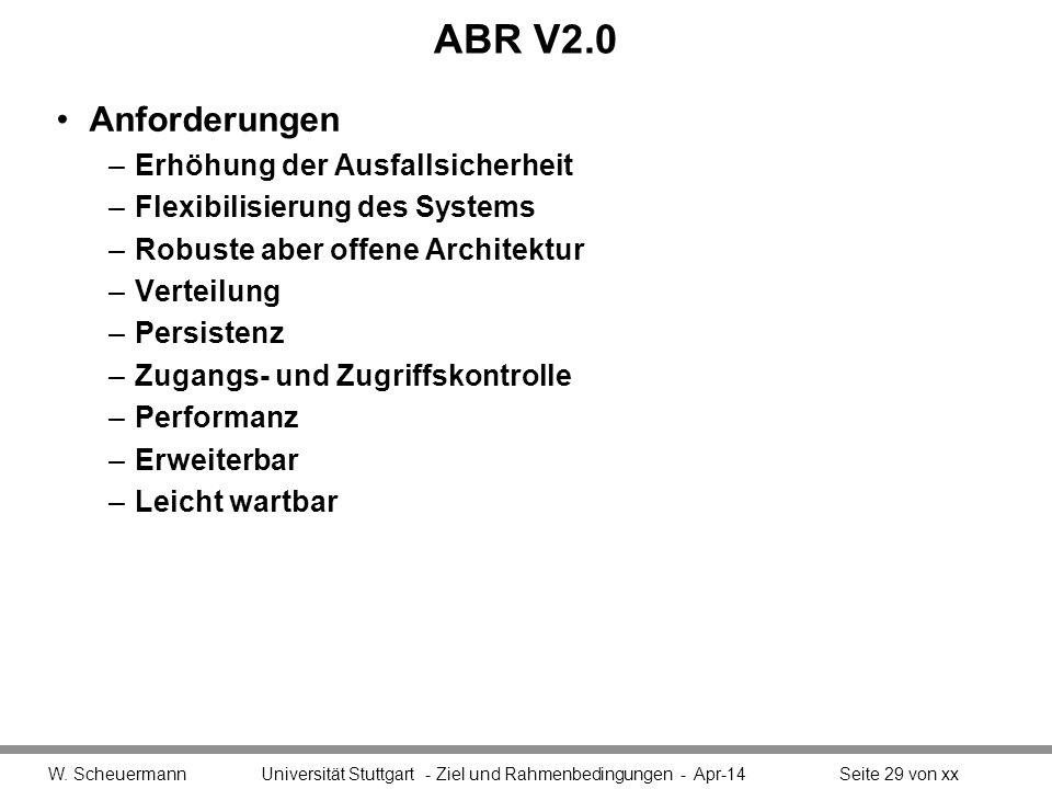 ABR V2.0 Anforderungen –Erhöhung der Ausfallsicherheit –Flexibilisierung des Systems –Robuste aber offene Architektur –Verteilung –Persistenz –Zugangs- und Zugriffskontrolle –Performanz –Erweiterbar –Leicht wartbar W.