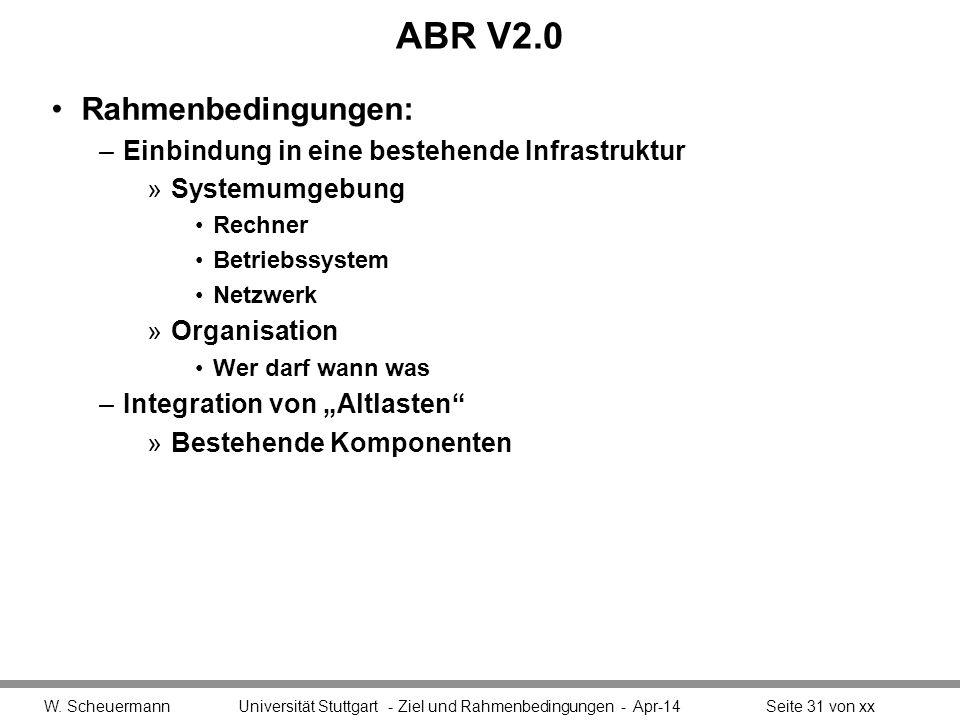 ABR V2.0 Rahmenbedingungen: –Einbindung in eine bestehende Infrastruktur »Systemumgebung Rechner Betriebssystem Netzwerk »Organisation Wer darf wann was –Integration von Altlasten »Bestehende Komponenten W.