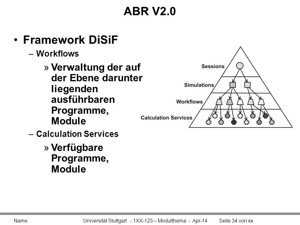 ABR V2.0 Name Universität Stuttgart - 1XX-123 – Modulthema - Apr-14Seite 34 von xx Framework DiSiF –Workflows »Verwaltung der auf der Ebene darunter liegenden ausführbaren Programme, Module –Calculation Services »Verfügbare Programme, Module