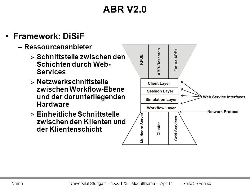 ABR V2.0 Name Universität Stuttgart - 1XX-123 – Modulthema - Apr-14Seite 35 von xx Framework: DiSiF –Ressourcenanbieter »Schnittstelle zwischen den Schichten durch Web- Services »Netzwerkschnittstelle zwischen Workflow-Ebene und der darunterliegenden Hardware »Einheitliche Schnittstelle zwischen den Klienten und der Klientenschicht