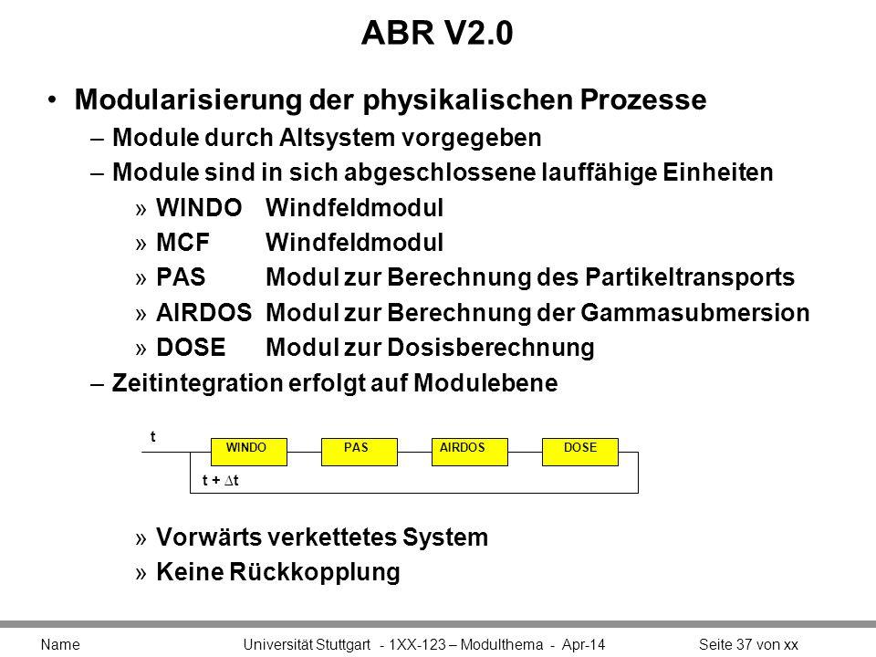 ABR V2.0 Modularisierung der physikalischen Prozesse –Module durch Altsystem vorgegeben –Module sind in sich abgeschlossene lauffähige Einheiten »WINDOWindfeldmodul »MCFWindfeldmodul »PASModul zur Berechnung des Partikeltransports »AIRDOSModul zur Berechnung der Gammasubmersion »DOSEModul zur Dosisberechnung –Zeitintegration erfolgt auf Modulebene »Vorwärts verkettetes System »Keine Rückkopplung Name Universität Stuttgart - 1XX-123 – Modulthema - Apr-14Seite 37 von xx t + t WINDOPASAIRDOSDOSE t