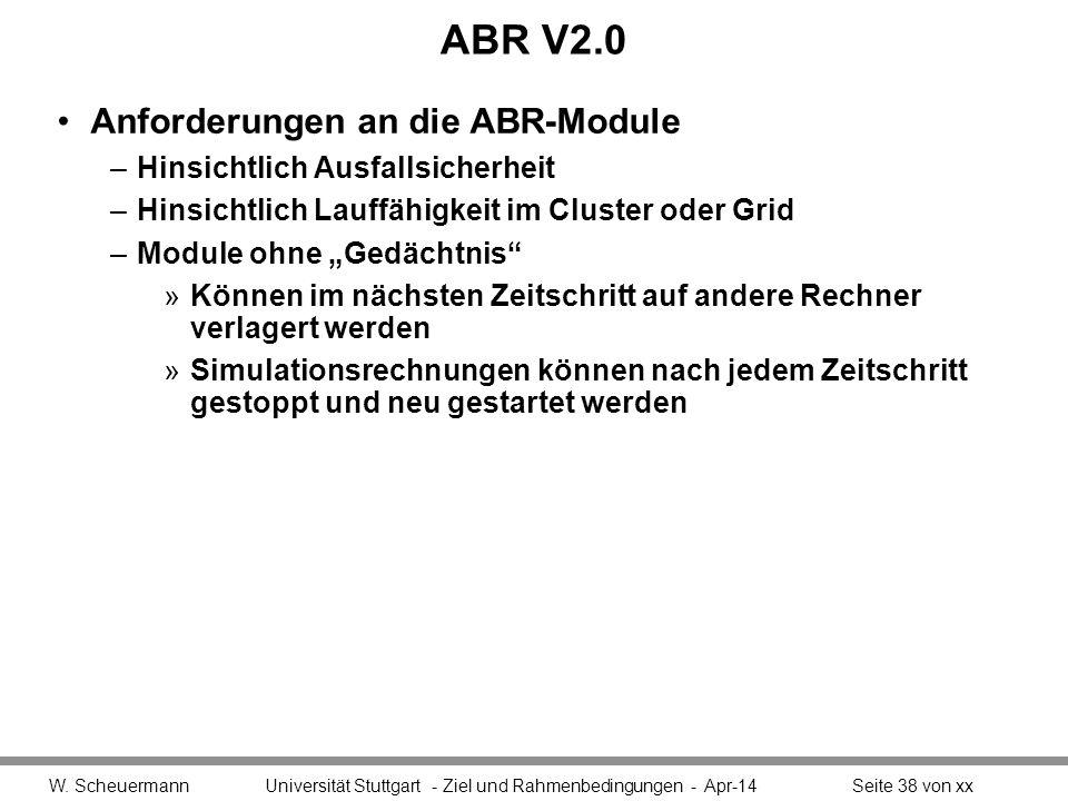 ABR V2.0 Anforderungen an die ABR-Module –Hinsichtlich Ausfallsicherheit –Hinsichtlich Lauffähigkeit im Cluster oder Grid –Module ohne Gedächtnis »Können im nächsten Zeitschritt auf andere Rechner verlagert werden »Simulationsrechnungen können nach jedem Zeitschritt gestoppt und neu gestartet werden W.