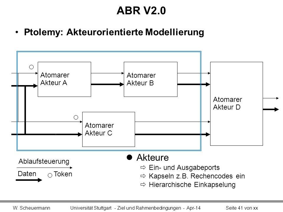 ABR V2.0 W.