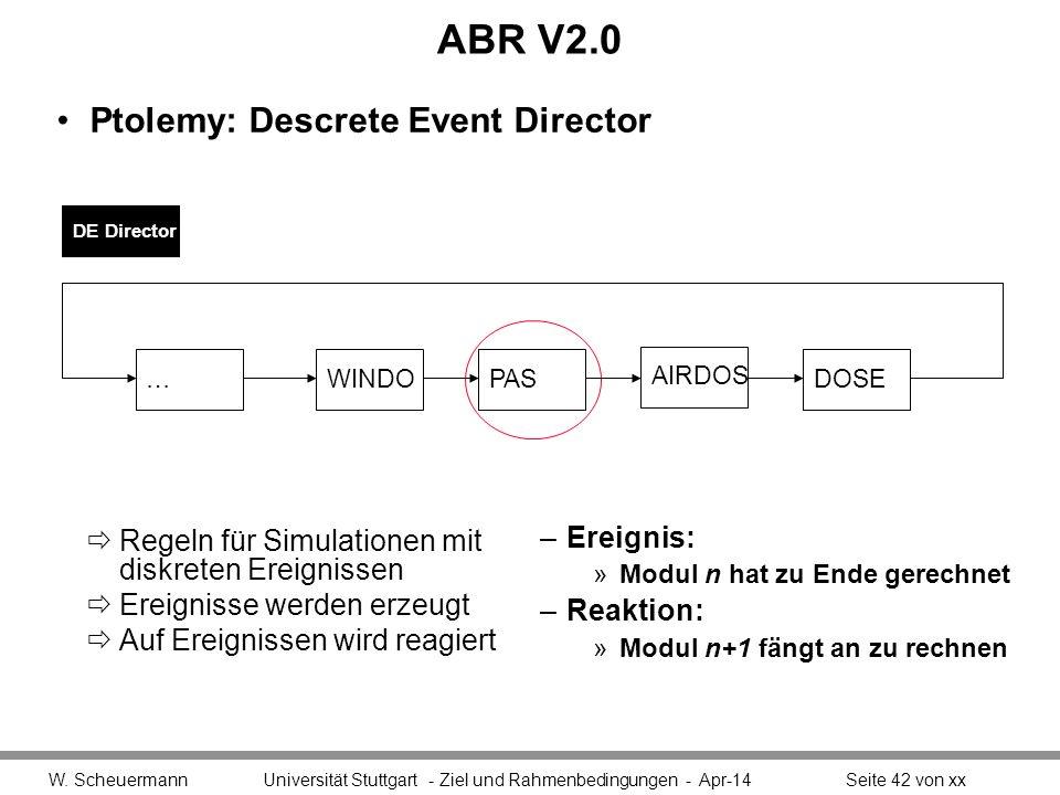 ABR V2.0 Ptolemy: Descrete Event Director W.