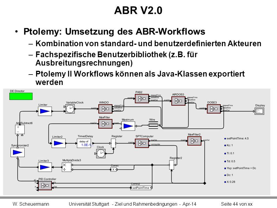 ABR V2.0 Ptolemy: Umsetzung des ABR-Workflows –Kombination von standard- und benutzerdefinierten Akteuren –Fachspezifische Benutzerbibliothek (z.B.
