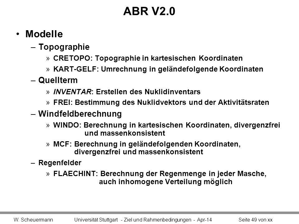 ABR V2.0 Modelle –Topographie »CRETOPO: Topographie in kartesischen Koordinaten »KART-GELF: Umrechnung in geländefolgende Koordinaten –Quellterm »INVENTAR: Erstellen des Nuklidinventars »FREI: Bestimmung des Nuklidvektors und der Aktivitätsraten –Windfeldberechnung »WINDO: Berechnung in kartesischen Koordinaten, divergenzfrei und massenkonsistent »MCF: Berechnung in geländefolgenden Koordinaten, divergenzfrei und massenkonsistent –Regenfelder »FLAECHINT: Berechnung der Regenmenge in jeder Masche, auch inhomogene Verteilung möglich W.