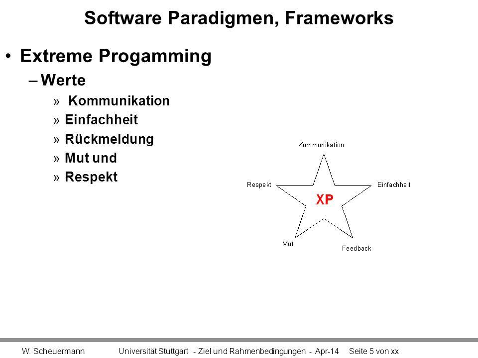 Software Paradigmen, Frameworks Extreme Progamming –Werte » Kommunikation »Einfachheit »Rückmeldung »Mut und »Respekt W.