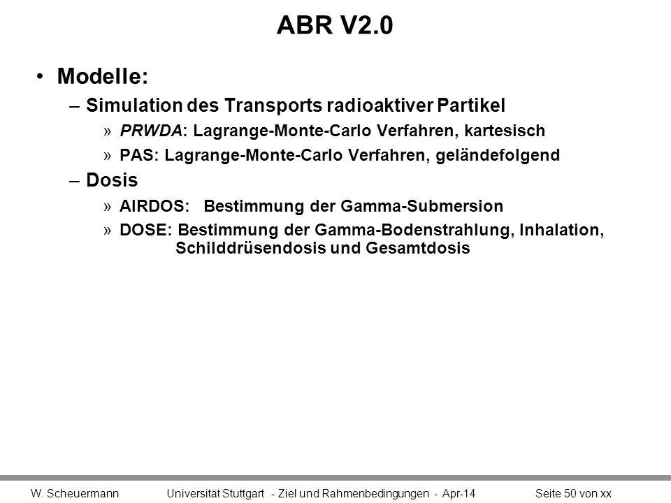 ABR V2.0 Modelle: –Simulation des Transports radioaktiver Partikel »PRWDA: Lagrange-Monte-Carlo Verfahren, kartesisch »PAS: Lagrange-Monte-Carlo Verfahren, geländefolgend –Dosis »AIRDOS:Bestimmung der Gamma-Submersion »DOSE: Bestimmung der Gamma-Bodenstrahlung, Inhalation, Schilddrüsendosis und Gesamtdosis W.