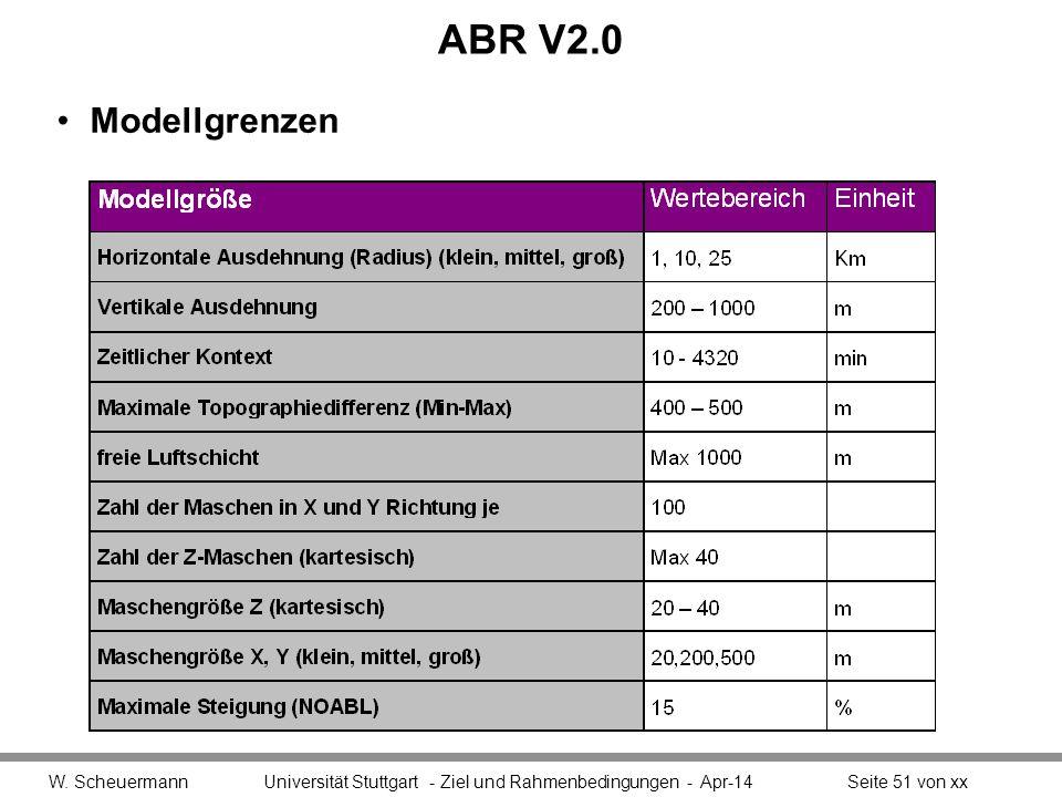 ABR V2.0 Modellgrenzen W.
