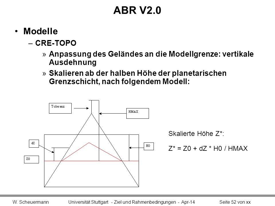 ABR V2.0 Modelle –CRE-TOPO »Anpassung des Geländes an die Modellgrenze: vertikale Ausdehnung »Skalieren ab der halben Höhe der planetarischen Grenzschicht, nach folgendem Modell: W.