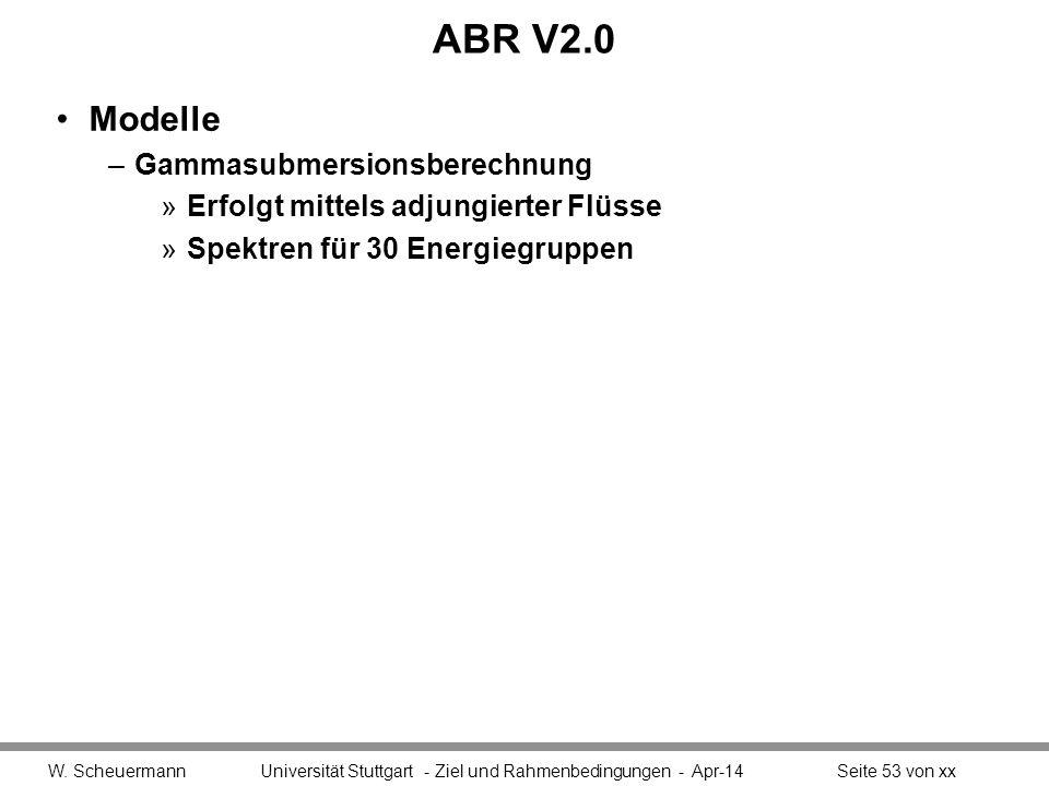 ABR V2.0 Modelle –Gammasubmersionsberechnung »Erfolgt mittels adjungierter Flüsse »Spektren für 30 Energiegruppen W.