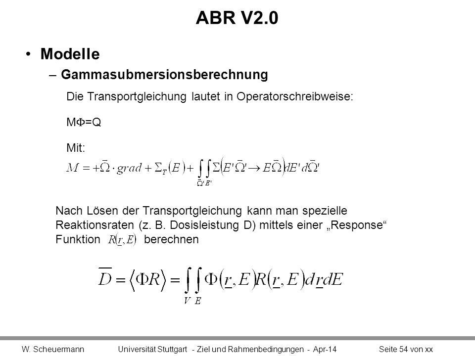 ABR V2.0 Modelle –Gammasubmersionsberechnung W.