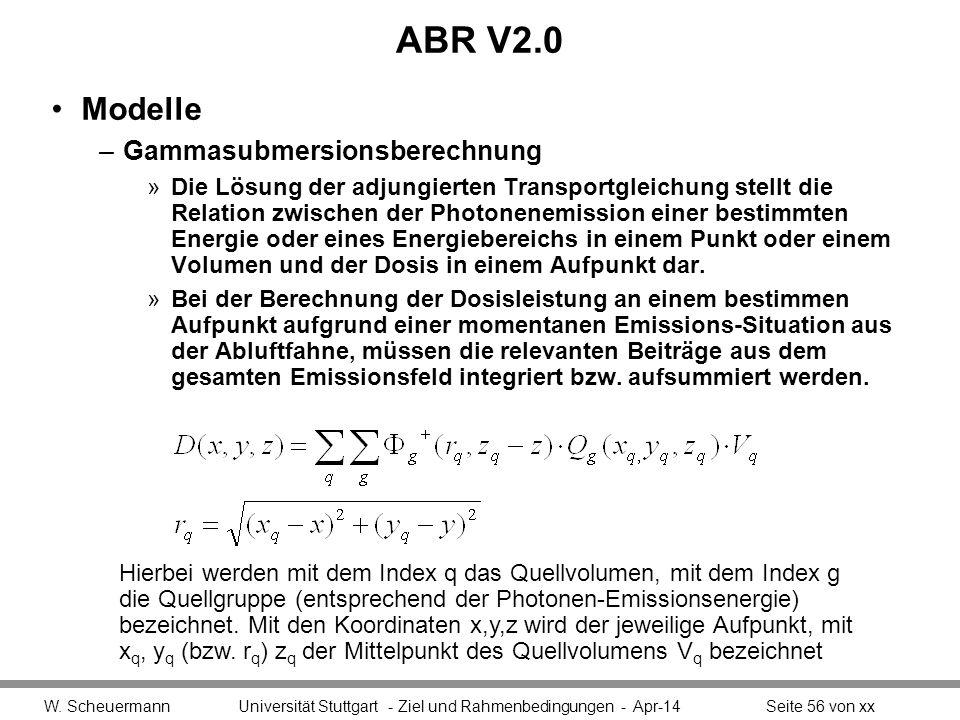 ABR V2.0 Modelle –Gammasubmersionsberechnung »Die Lösung der adjungierten Transportgleichung stellt die Relation zwischen der Photonenemission einer bestimmten Energie oder eines Energiebereichs in einem Punkt oder einem Volumen und der Dosis in einem Aufpunkt dar.
