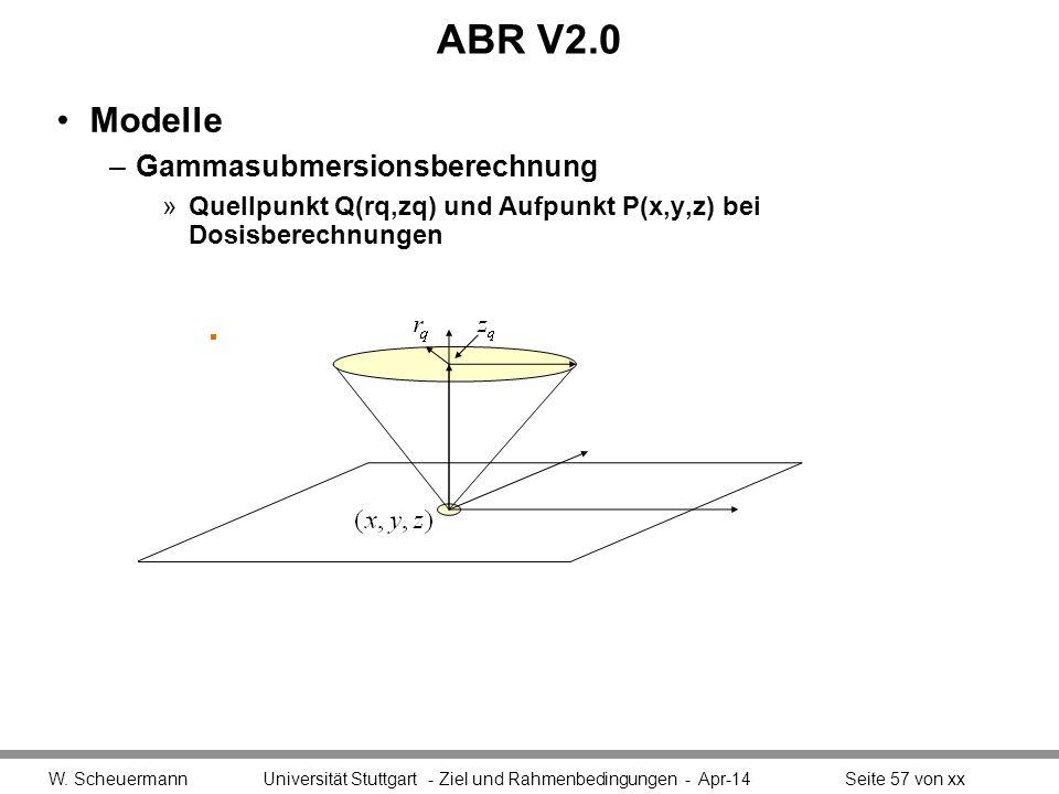 ABR V2.0 Modelle –Gammasubmersionsberechnung »Quellpunkt Q(rq,zq) und Aufpunkt P(x,y,z) bei Dosisberechnungen W.