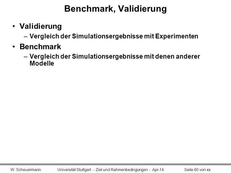 Benchmark, Validierung Validierung –Vergleich der Simulationsergebnisse mit Experimenten Benchmark –Vergleich der Simulationsergebnisse mit denen anderer Modelle W.