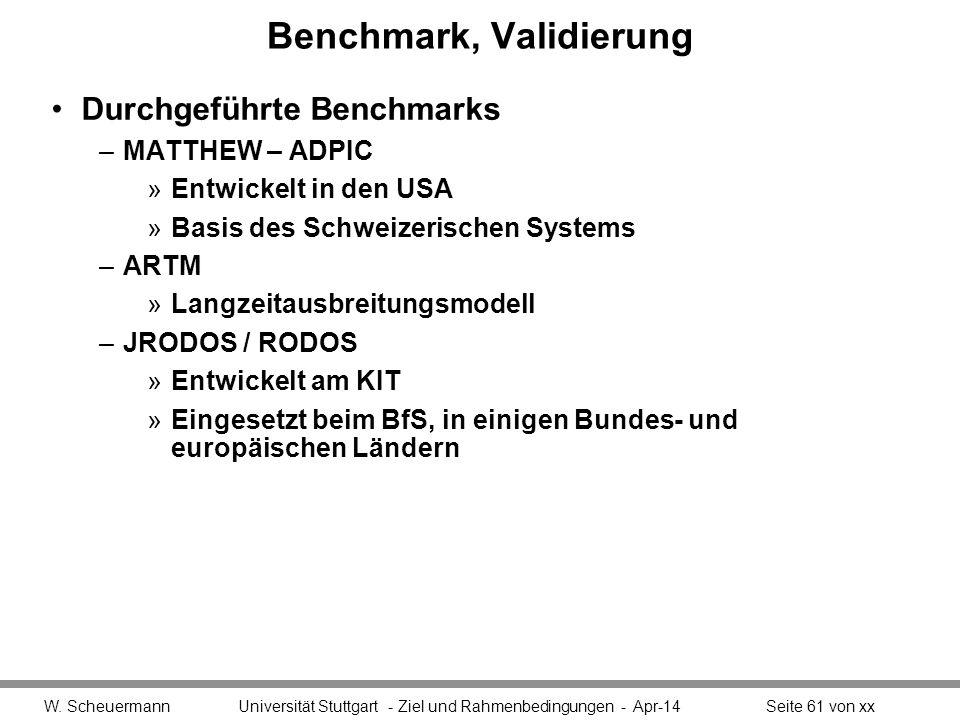 Benchmark, Validierung Durchgeführte Benchmarks –MATTHEW – ADPIC »Entwickelt in den USA »Basis des Schweizerischen Systems –ARTM »Langzeitausbreitungsmodell –JRODOS / RODOS »Entwickelt am KIT »Eingesetzt beim BfS, in einigen Bundes- und europäischen Ländern W.