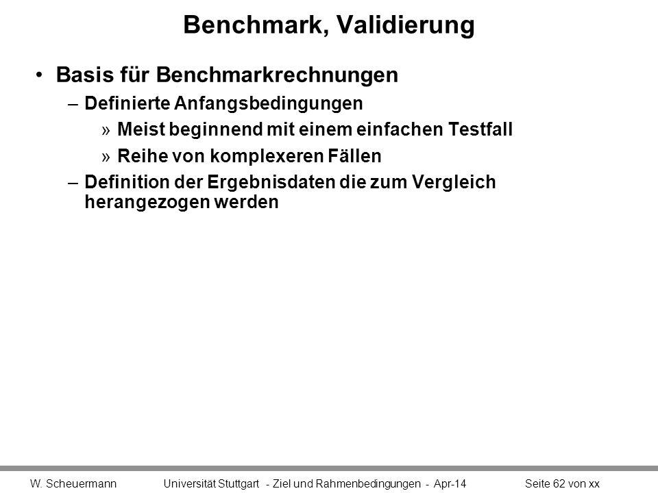 Benchmark, Validierung Basis für Benchmarkrechnungen –Definierte Anfangsbedingungen »Meist beginnend mit einem einfachen Testfall »Reihe von komplexeren Fällen –Definition der Ergebnisdaten die zum Vergleich herangezogen werden W.