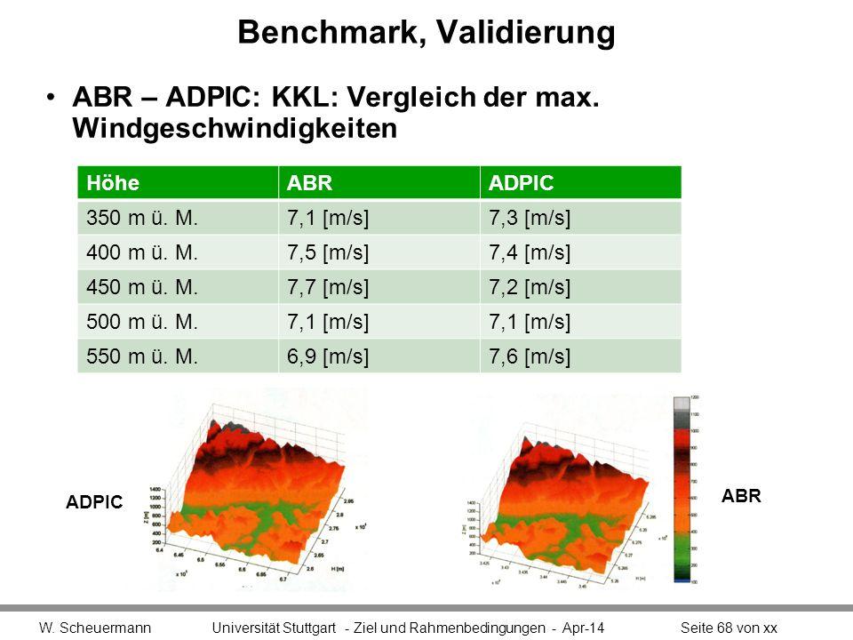 Benchmark, Validierung ABR – ADPIC: KKL: Vergleich der max.