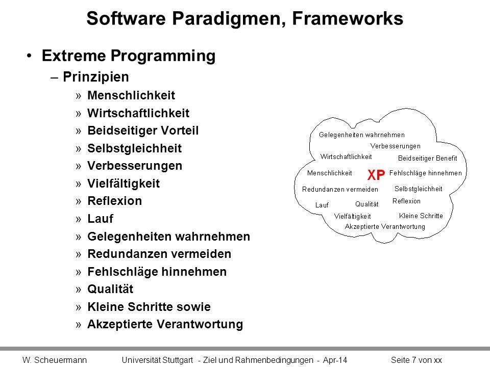 Software Paradigmen, Frameworks Extreme Programming –Prinzipien »Software wird von Menschen entwickelt.