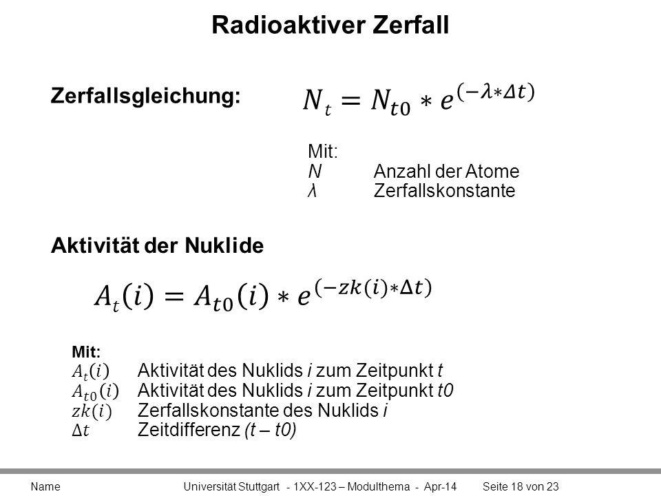 Radioaktiver Zerfall Name Universität Stuttgart - 1XX-123 – Modulthema - Apr-14Seite 18 von 23 Zerfallsgleichung: Mit: NAnzahl der Atome λZerfallskonstante Aktivität der Nuklide