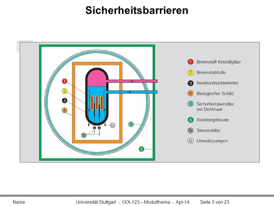 Sicherheitsbarrieren Name Universität Stuttgart - 1XX-123 – Modulthema - Apr-14Seite 3 von 23