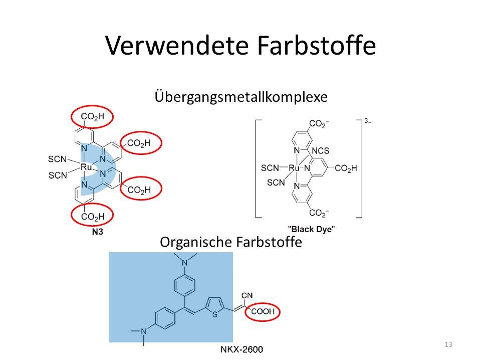 Verwendete Farbstoffe Organische Farbstoffe Übergangsmetallkomplexe 13