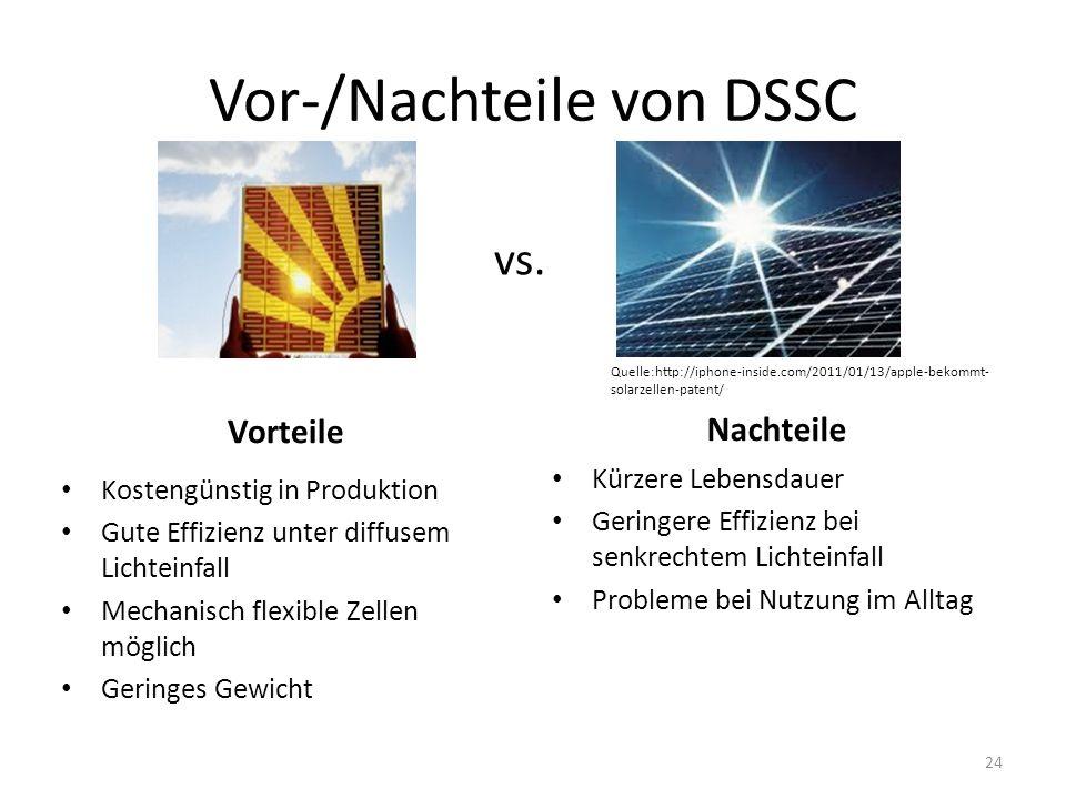 Vor-/Nachteile von DSSC Vorteile Kostengünstig in Produktion Gute Effizienz unter diffusem Lichteinfall Mechanisch flexible Zellen möglich Geringes Ge