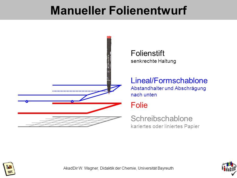 AkadDir W. Wagner, Didaktik der Chemie, Universität Bayreuth Manueller Folienentwurf Lineal/Formschablone Abstandhalter und Abschrägung nach unten Fol