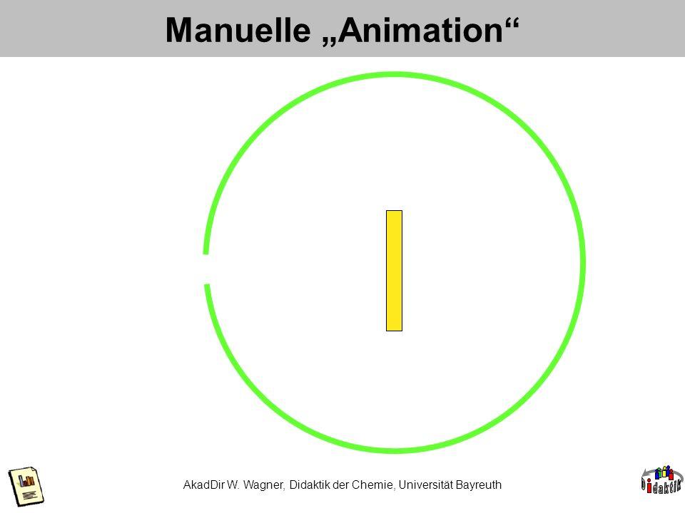 AkadDir W. Wagner, Didaktik der Chemie, Universität Bayreuth Manuelle Animation