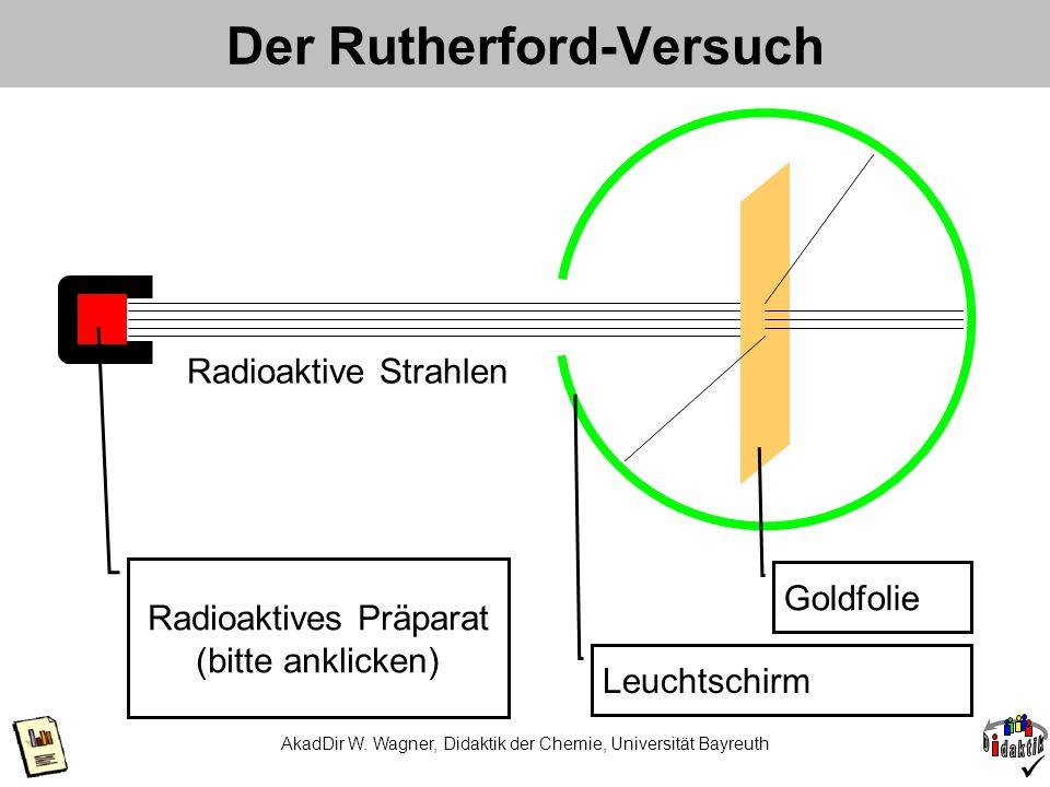 AkadDir W. Wagner, Didaktik der Chemie, Universität Bayreuth Der Rutherford-Versuch Radioaktives Präparat (bitte anklicken) Leuchtschirm Goldfolie Rad