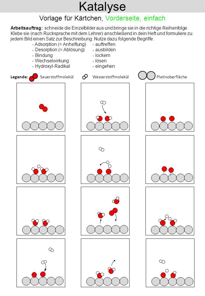 Legende: Sauerstoffmolekül Wasserstoffmolekül Platinoberfläche Katalyse Vorlage für Kärtchen, Vorderseite, einfach Arbeitsauftrag: schneide die Einzel