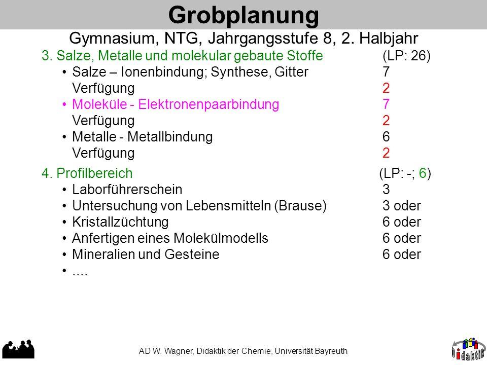AD W. Wagner, Didaktik der Chemie, Universität Bayreuth Grobplanung Gymnasium, NTG, Jahrgangsstufe 8, 1. Halbjahr 1. Stoffe und Reaktionen(Soll 18) Ge