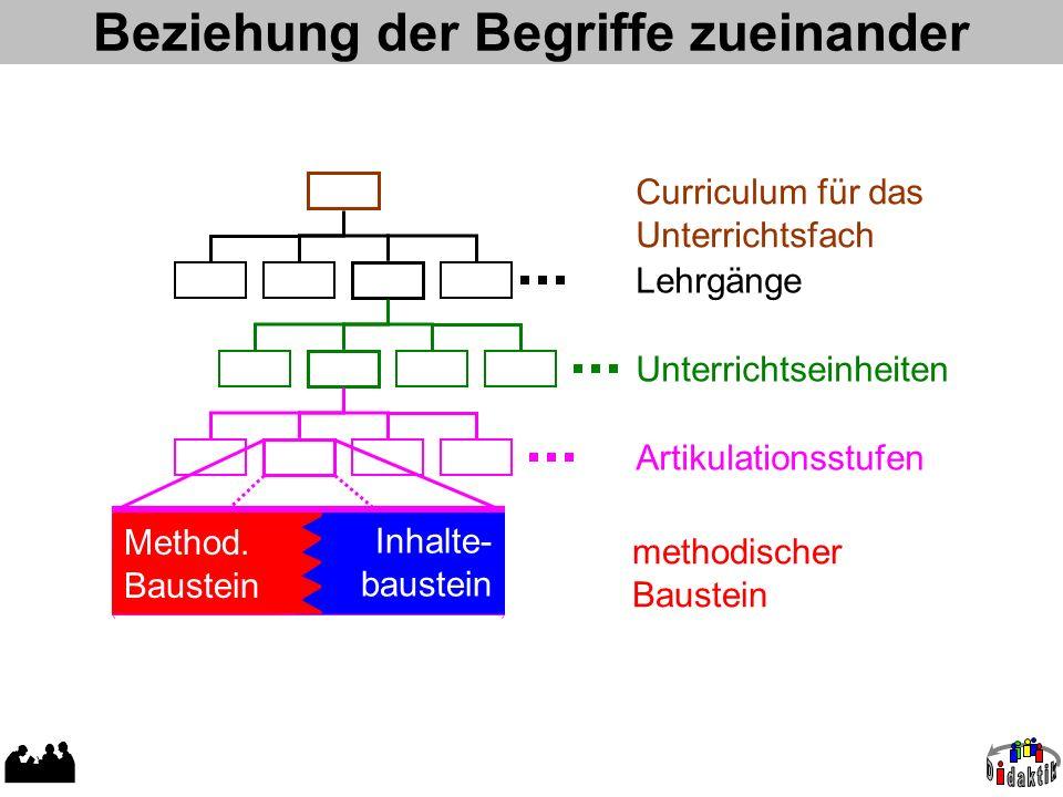 AD W. Wagner, Didaktik der Chemie, Universität Bayreuth Grobplanung 3. Salze, Metalle und molekular gebaute Stoffe (LP: 26) Salze – Ionenbindung; Synt