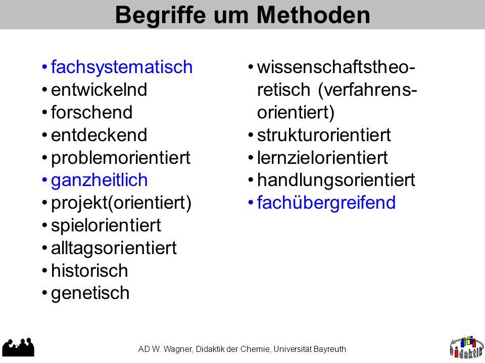 Der Lehrplan Gymnasium NTG Jgst.