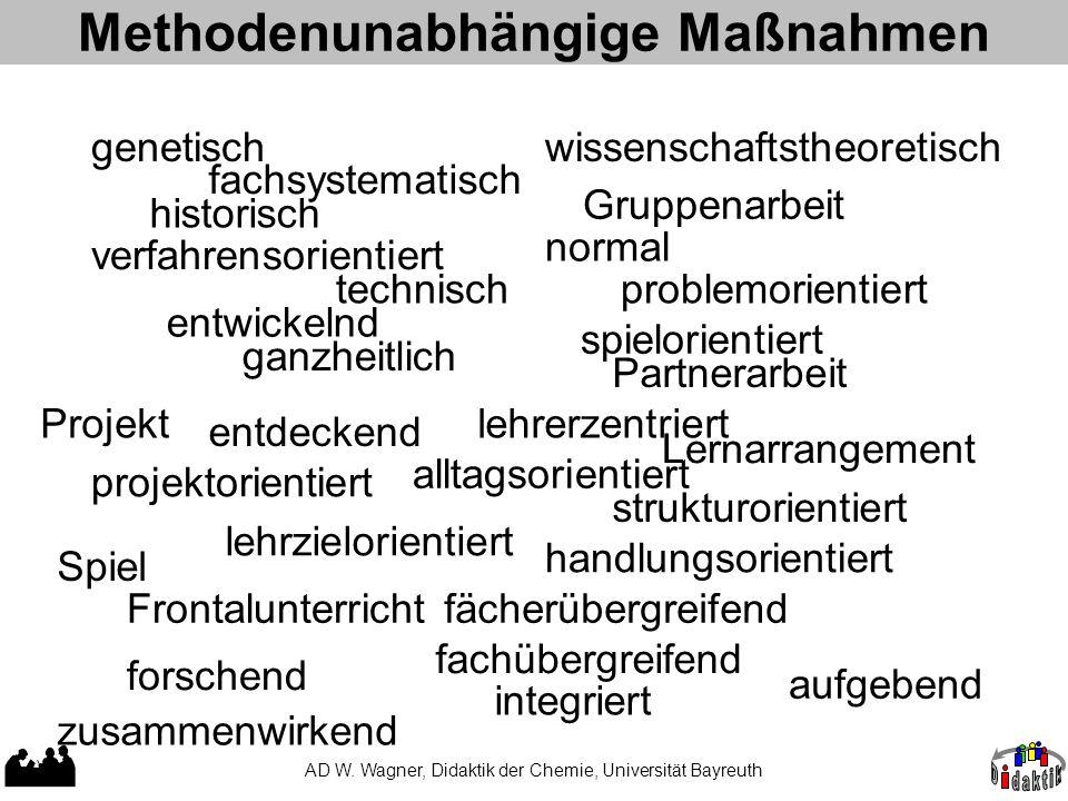 AD W. Wagner, Didaktik der Chemie, Universität Bayreuth Babylon genetischwissenschaftstheoretisch problemorientiert entdeckend forschend entwickelnd f