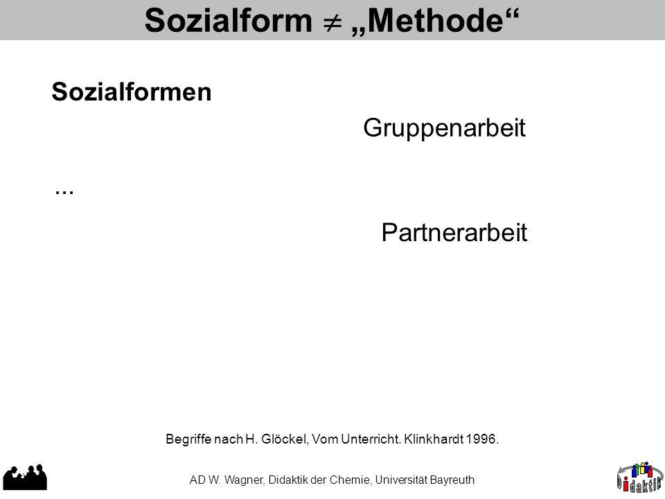 AD W. Wagner, Didaktik der Chemie, Universität Bayreuth Methodenunabhängige Maßnahmen genetischwissenschaftstheoretisch problemorientiert entdeckend f