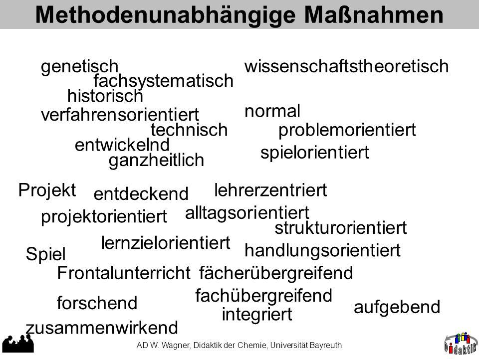 AD W. Wagner, Didaktik der Chemie, Universität Bayreuth Sozialform Methode Gruppenarbeit Partnerarbeit Sozialformen... Begriffe nach H. Glöckel, Vom U