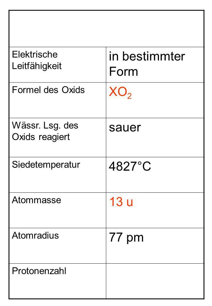 Elektrische Leitfähigkeit in bestimmter Form Formel des Oxids XO 2 Wässr. Lsg. des Oxids reagiert sauer Siedetemperatur 4827°C Atommasse 13 u Atomradi