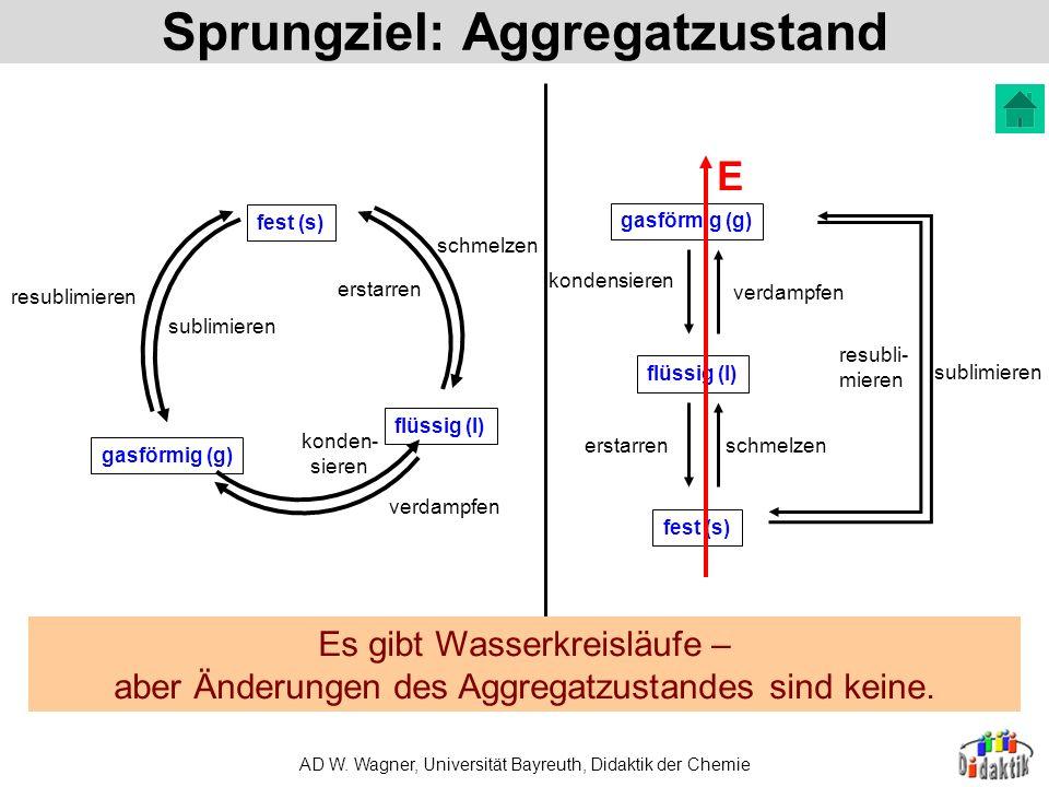 AD W. Wagner, Universität Bayreuth, Didaktik der Chemie 3.2 Navigation mit der Trigger-Funktion? Wenn noch Zeit bleibt... (nächste Folie) Sonst... (üb