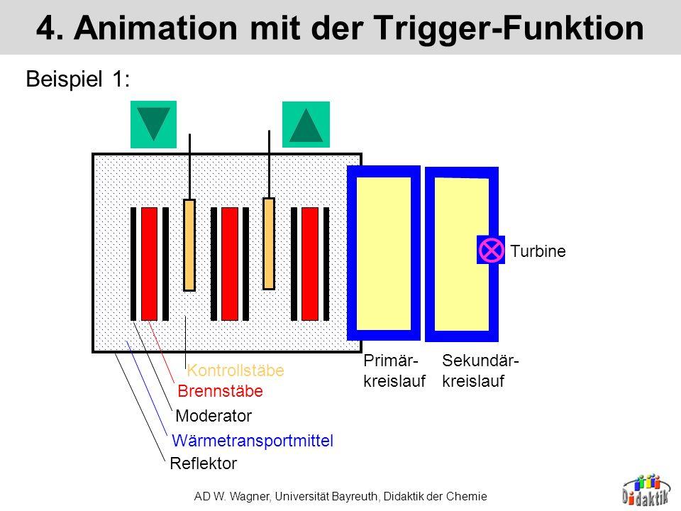 AD W. Wagner, Universität Bayreuth, Didaktik der Chemie Sprungziel: Aggregatzustand fest (s) flüssig (l) gasförmig (g) erstarren schmelzen konden- sie