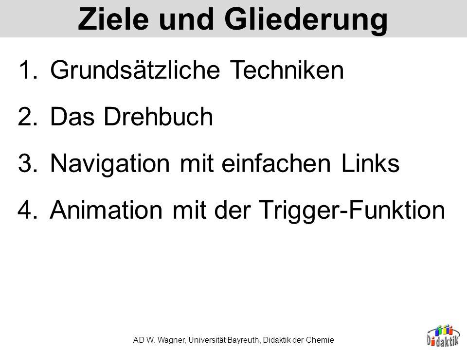 AD W. Wagner, Universität Bayreuth, Didaktik der Chemie Nichtlineare Navigation...und ihr Einsatz im Dienst kleiner Lernprogramme mit PowerPoint