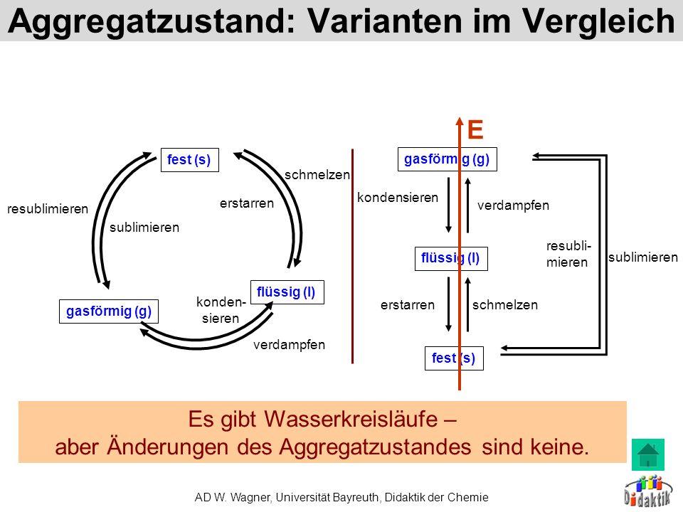 AD W. Wagner, Universität Bayreuth, Didaktik der Chemie Viel Erfolg und viel Spaß!
