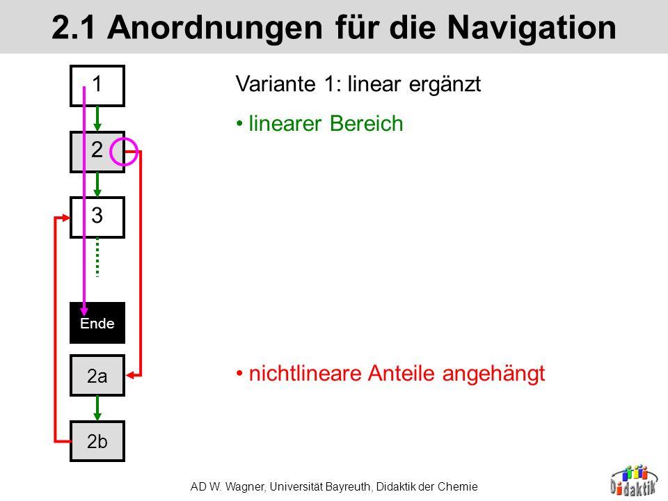 AD W. Wagner, Universität Bayreuth, Didaktik der Chemie 1. Grundsätzliche Techniken Visual Basic Flash HTML –JavaScript –Pearl –VRML Java Excel PowerP