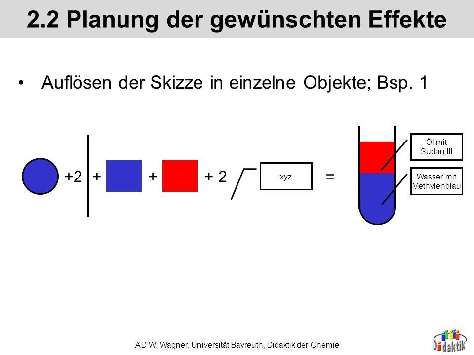 AD W. Wagner, Universität Bayreuth, Didaktik der Chemie 2.1 Anordnungen für die Navigation 1 2 3 Ende 2a 2b Variante 2: gruppiert Vor- und Nachteile?