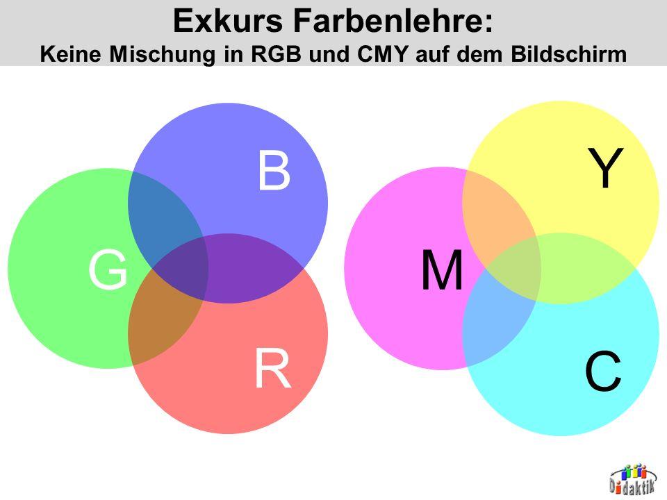 AD W. Wagner, Universität Bayreuth, Didaktik der Chemie 2.2 Planung der gewünschten Effekte Auflösen der Skizze in einzelne Objekte; Bsp. 1 Öl mit Sud