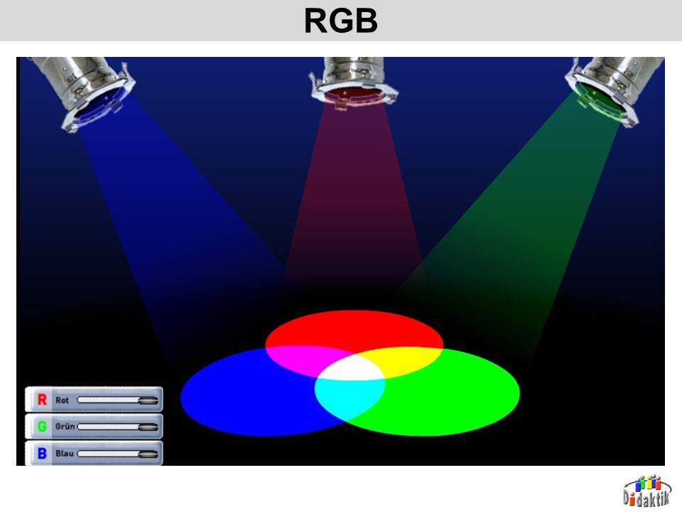 Exkurs Farbenlehre: Keine Mischung in RGB und CMY auf dem Bildschirm G R B M C Y