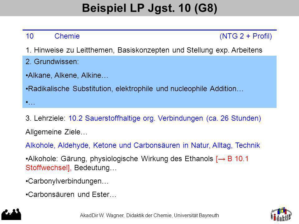 AkadDir W.Wagner, Didaktik der Chemie, Universität Bayreuth Beispiel LP Jgst.