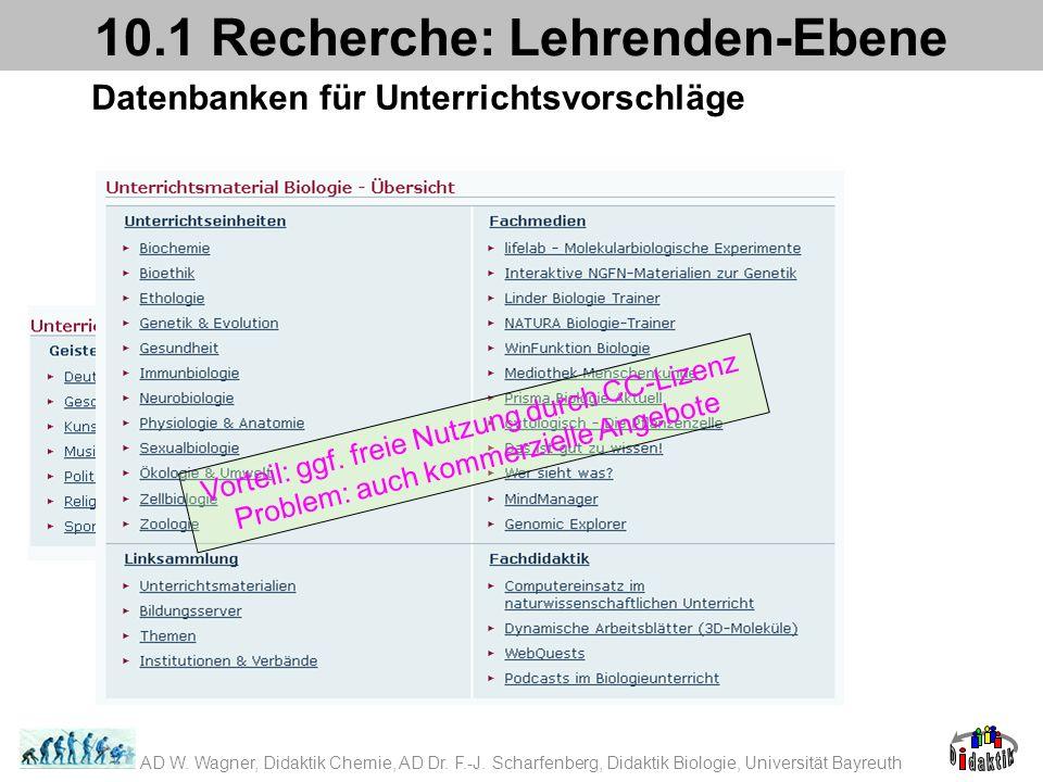 Datenbanken für Unterrichtsvorschläge 10.1 Recherche: Lehrenden-Ebene Vorteil: ggf. freie Nutzung durch CC-Lizenz Problem: auch kommerzielle Angebote