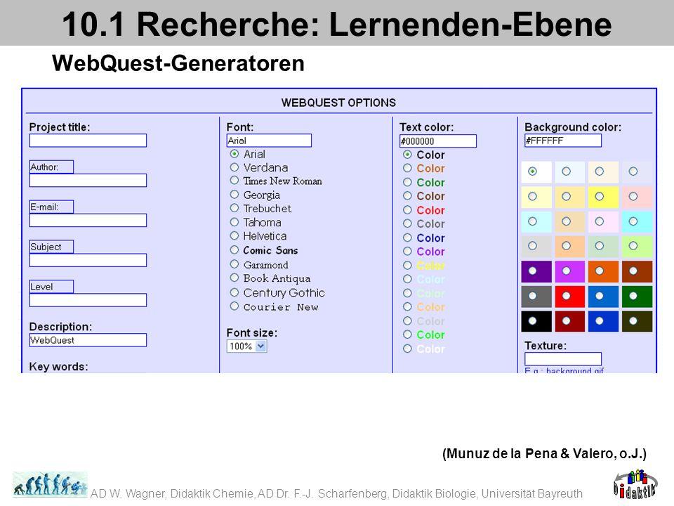 WebQuest-Generatoren 10.1 Recherche: Lernenden-Ebene (Munuz de la Pena & Valero, o.J.) AD W. Wagner, Didaktik Chemie, AD Dr. F.-J. Scharfenberg, Didak